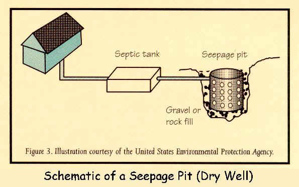 Septic Tank 101